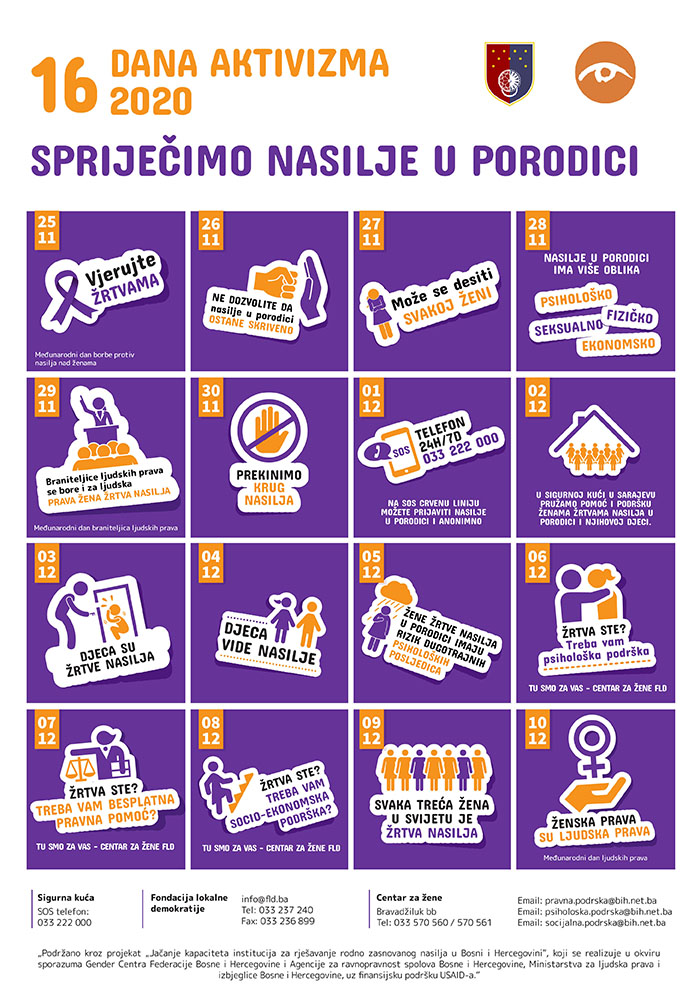 16 Dana aktivizma Spriječimo nasilje u porodici